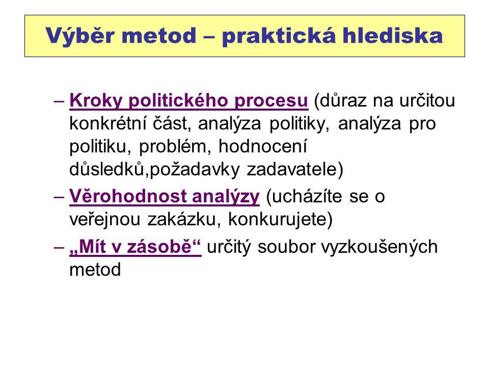 Výběr metod – praktická hlediska –Kroky politického procesu (důraz na určitou konkrétní část, analýza politiky, analýza pro politiku, problém, hodnoce