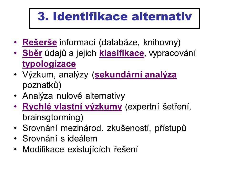 3. Identifikace alternativ Rešerše informací (databáze, knihovny) Sběr údajů a jejich klasifikace, vypracování typologizace Výzkum, analýzy (sekundárn