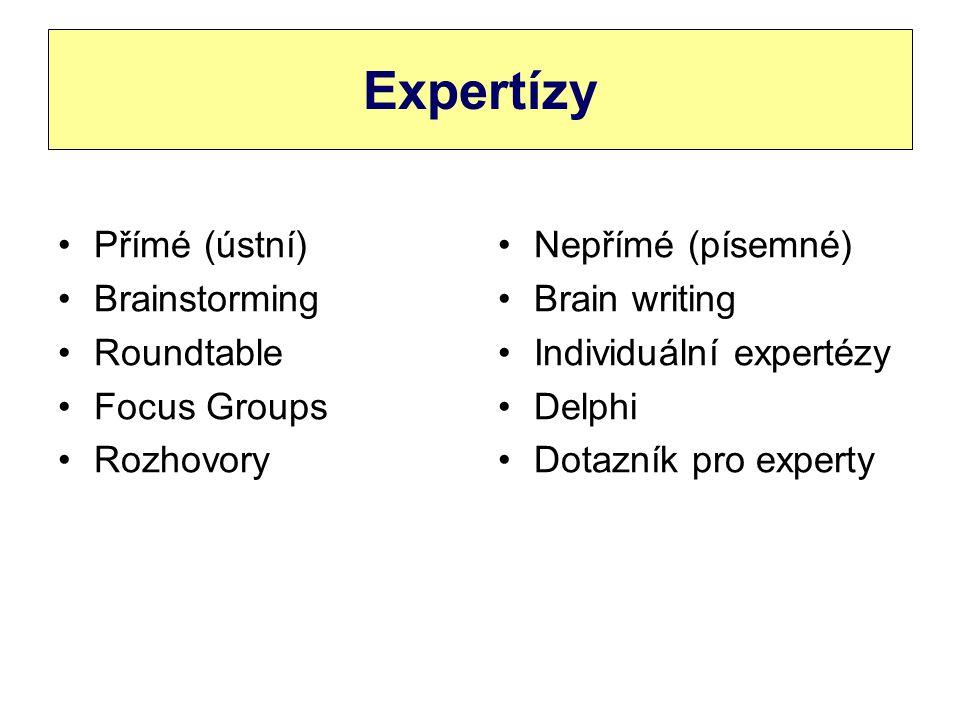 Expertízy Přímé (ústní) Brainstorming Roundtable Focus Groups Rozhovory Nepřímé (písemné) Brain writing Individuální expertézy Delphi Dotazník pro exp