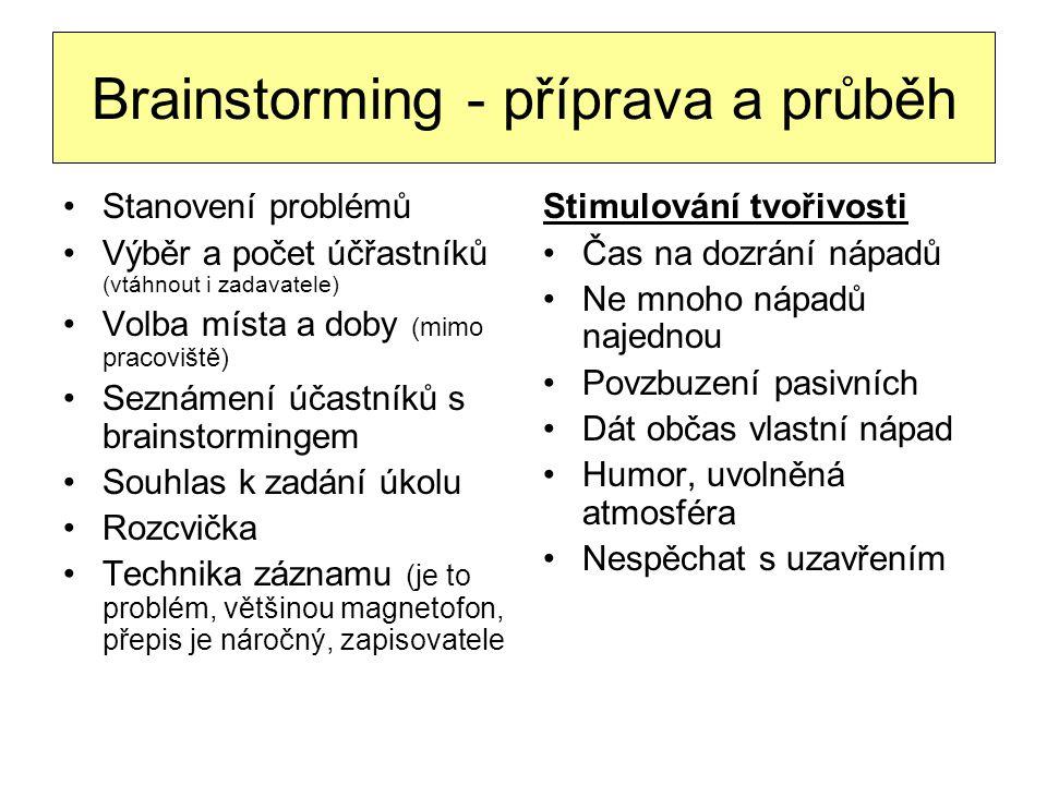 Brainstorming - příprava a průběh Stanovení problémů Výběr a počet účřastníků (vtáhnout i zadavatele) Volba místa a doby (mimo pracoviště) Seznámení ú