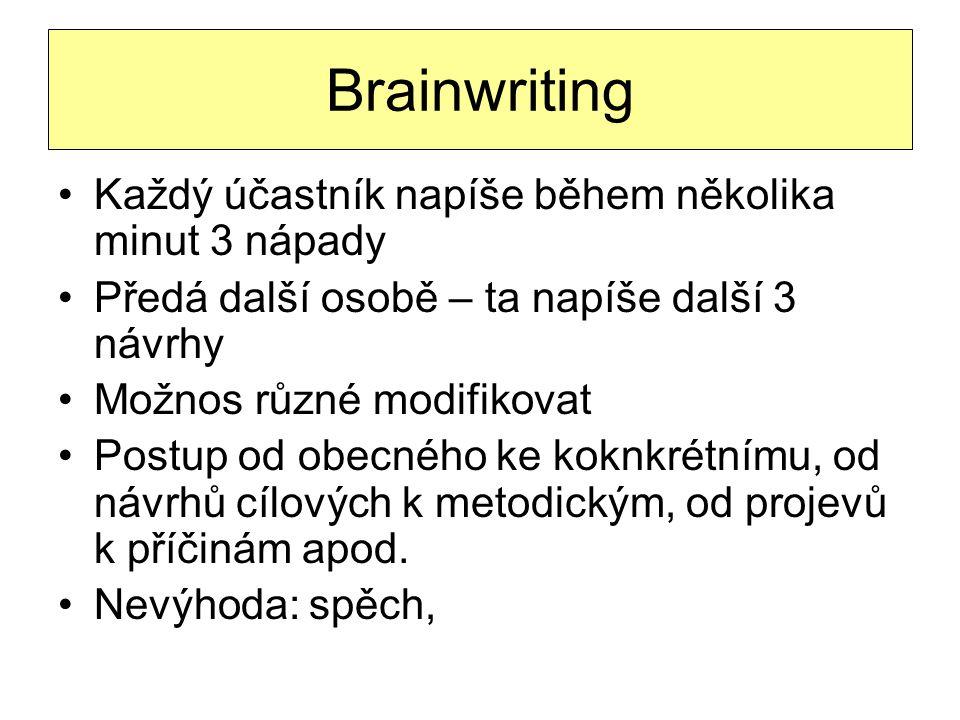 Brainwriting Každý účastník napíše během několika minut 3 nápady Předá další osobě – ta napíše další 3 návrhy Možnos různé modifikovat Postup od obecn