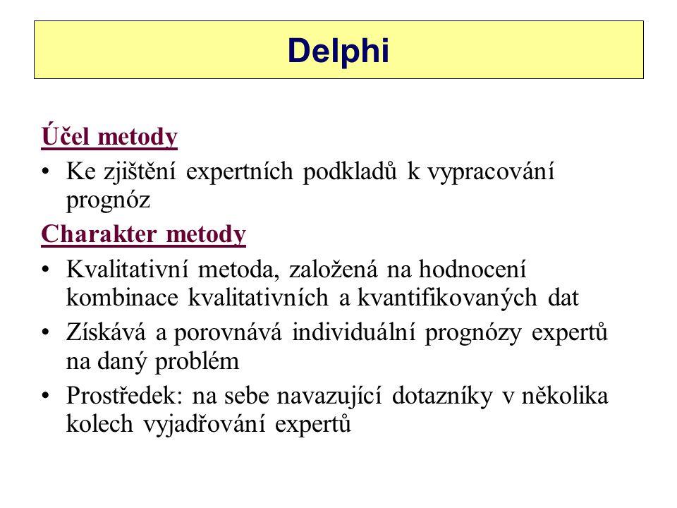 Delphi Účel metody Ke zjištění expertních podkladů k vypracování prognóz Charakter metody Kvalitativní metoda, založená na hodnocení kombinace kvalita