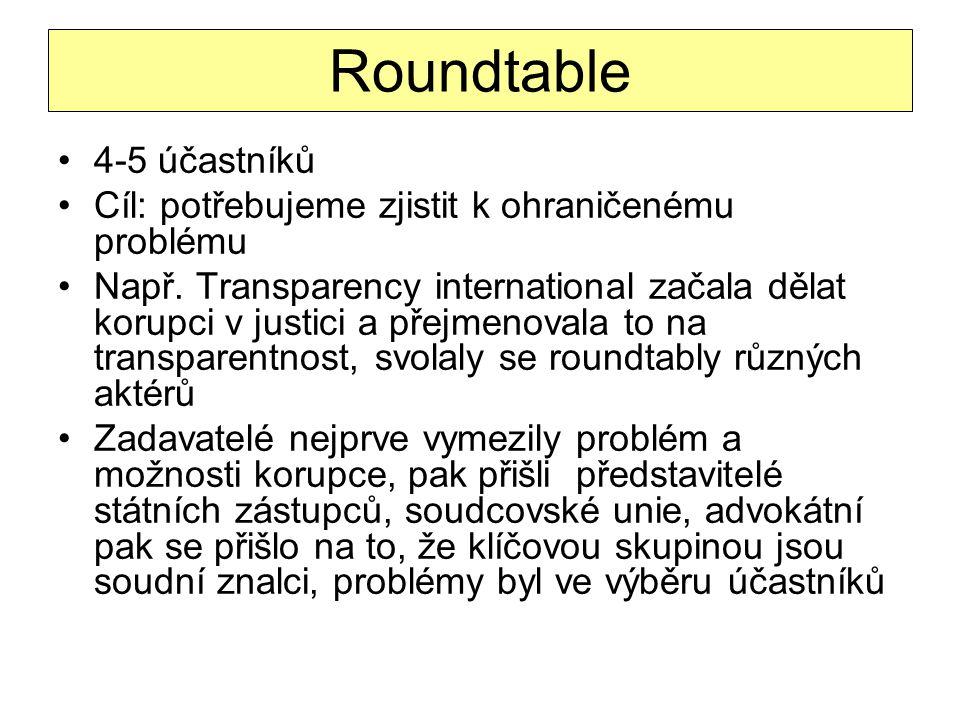 Roundtable 4-5 účastníků Cíl: potřebujeme zjistit k ohraničenému problému Např. Transparency international začala dělat korupci v justici a přejmenova