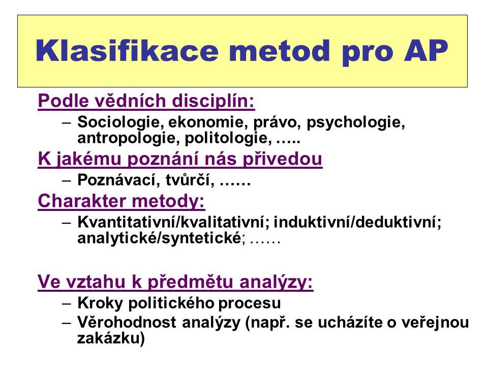 Klasifikace metod pro AP Podle vědních disciplín: –Sociologie, ekonomie, právo, psychologie, antropologie, politologie, ….. K jakému poznání nás přive