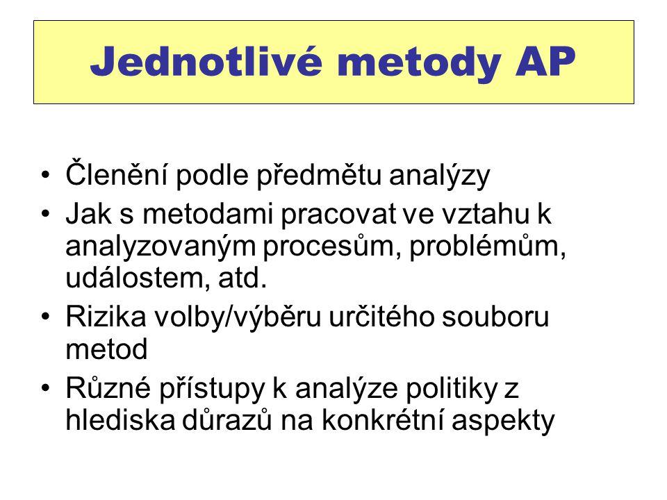 Jednotlivé metody AP Členění podle předmětu analýzy Jak s metodami pracovat ve vztahu k analyzovaným procesům, problémům, událostem, atd. Rizika volby