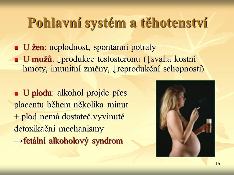 16 Pohlavní systém a těhotenství U žen: neplodnost, spontánní potraty U žen: neplodnost, spontánní potraty U mužů: ↓produkce testosteronu (↓sval.a kos