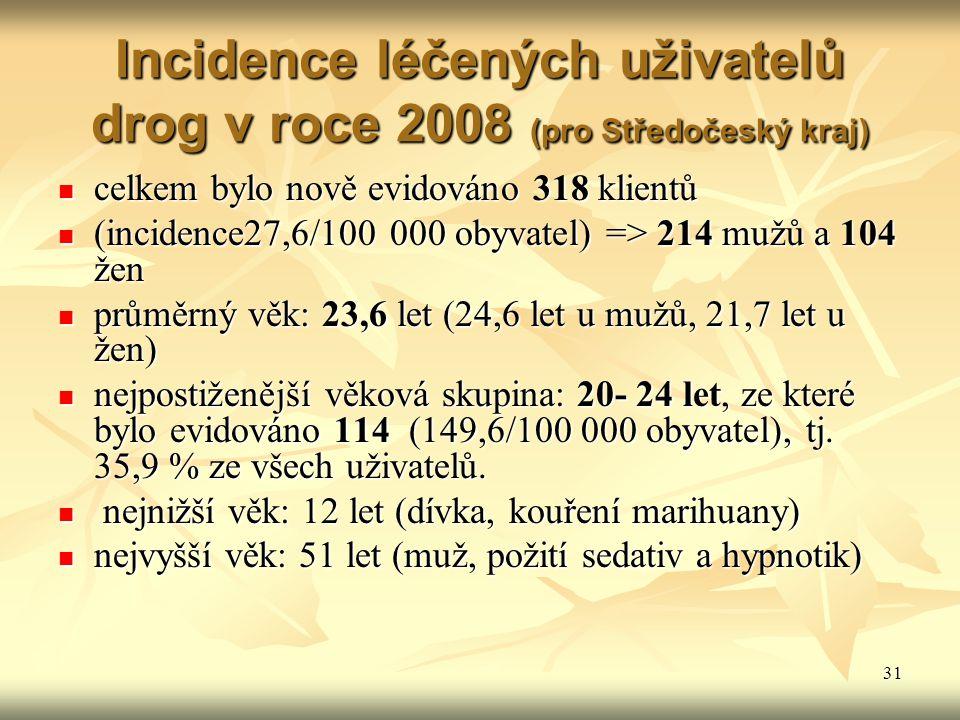 31 Incidence léčených uživatelů drog v roce 2008 (pro Středočeský kraj) celkem bylo nově evidováno 318 klientů celkem bylo nově evidováno 318 klientů