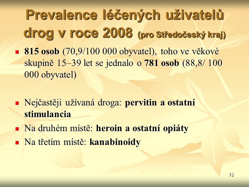 32 Prevalence léčených uživatelů drog v roce 2008 (pro Středočeský kraj) 815 osob (70,9/100 000 obyvatel), toho ve věkové skupině 15–39 let se jednalo