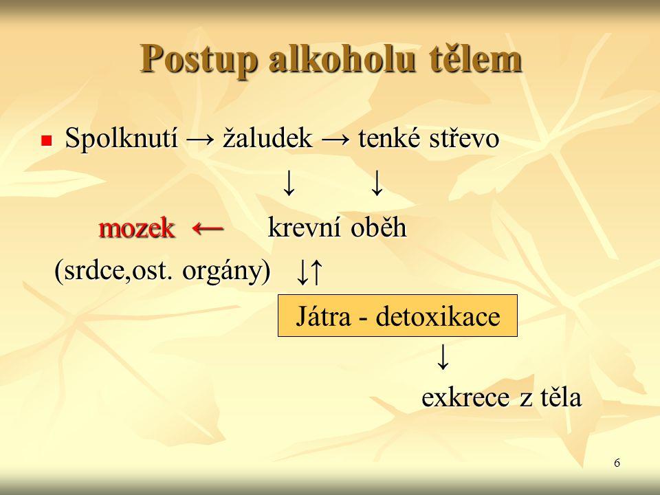6 Postup alkoholu tělem Spolknutí → žaludek → tenké střevo Spolknutí → žaludek → tenké střevo ↓ ↓ ↓ ↓ mozek ← krevní oběh mozek ← krevní oběh (srdce,o