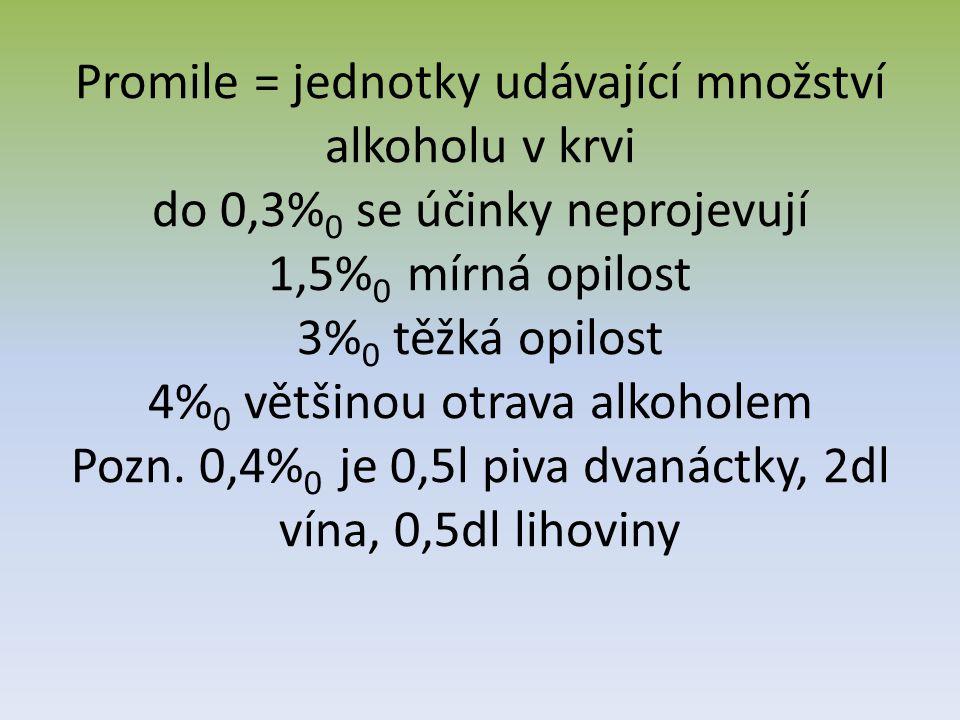 Promile = jednotky udávající množství alkoholu v krvi do 0,3% 0 se účinky neprojevují 1,5% 0 mírná opilost 3% 0 těžká opilost 4% 0 většinou otrava alkoholem Pozn.