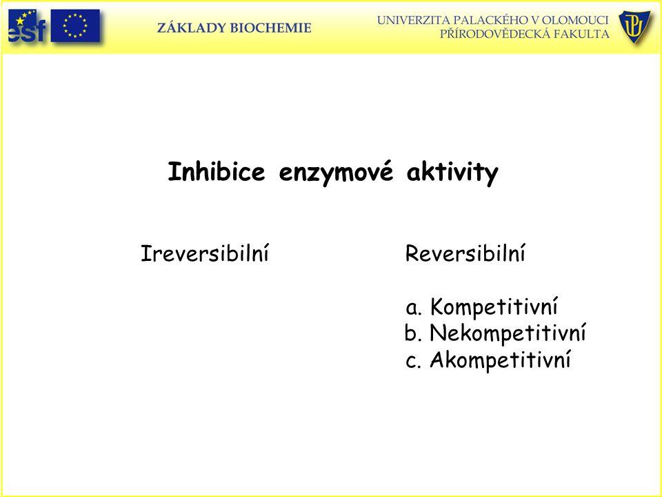 Inhibice enzymové aktivity IreversibilníReversibilní a. Kompetitivní b. Nekompetitivní c. Akompetitivní