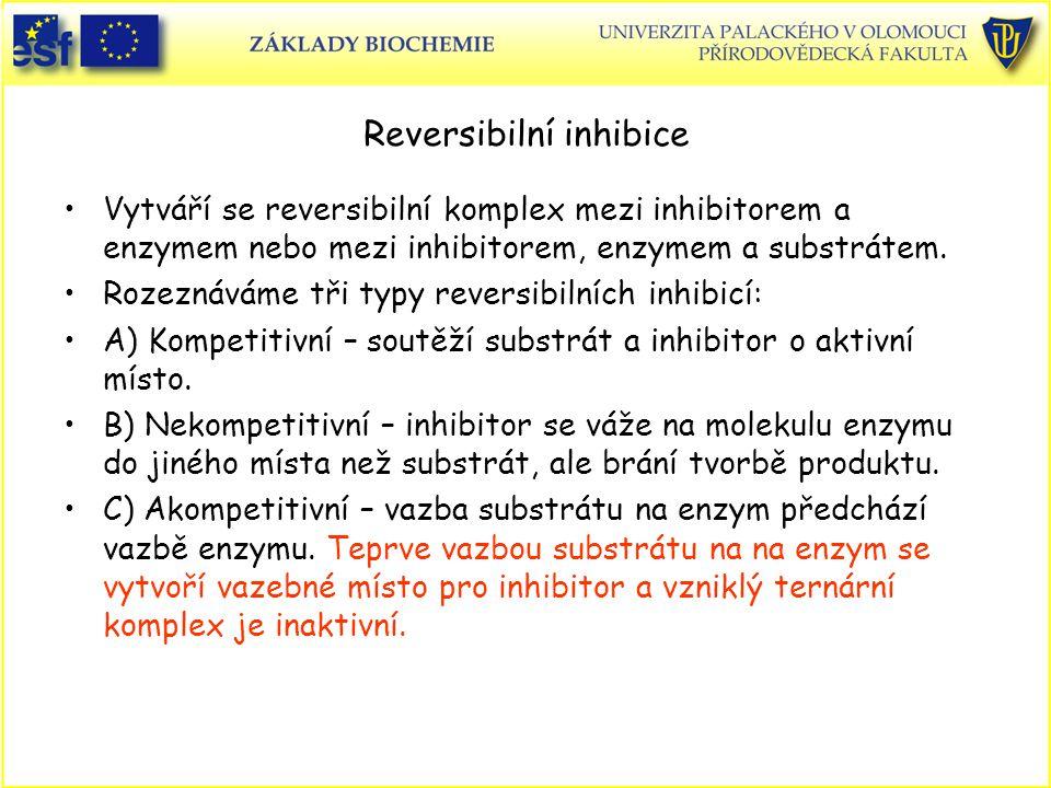 Reversibilní inhibice Vytváří se reversibilní komplex mezi inhibitorem a enzymem nebo mezi inhibitorem, enzymem a substrátem. Rozeznáváme tři typy rev