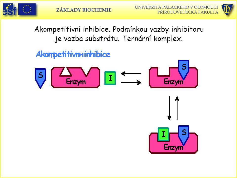 Akompetitivní inhibice. Podmínkou vazby inhibitoru je vazba substrátu. Ternární komplex.