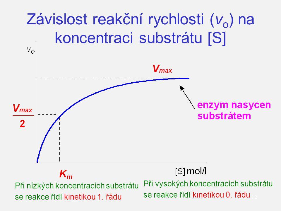 Závislost reakční rychlosti (v o ) na koncentraci substrátu [S] 12 Při nízkých koncentracích substrátu se reakce řídí kinetikou 1. řádu Při vysokých k