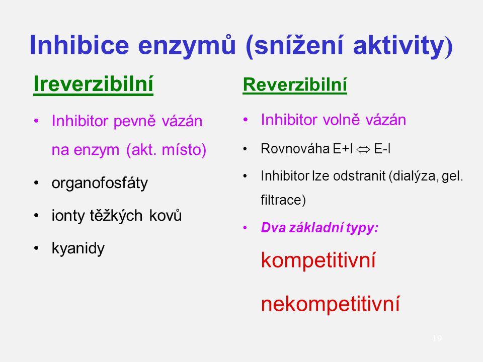 Inhibice enzymů (snížení aktivity ) Ireverzibilní Inhibitor pevně vázán na enzym (akt. místo) organofosfáty ionty těžkých kovů kyanidy Reverzibilní In