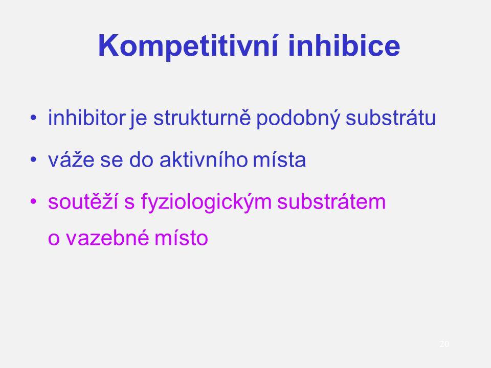 Kompetitivní inhibice inhibitor je strukturně podobný substrátu váže se do aktivního místa soutěží s fyziologickým substrátem o vazebné místo 20
