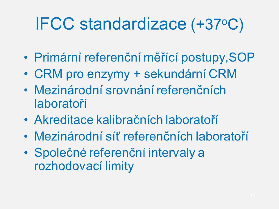 40 Primární referenční měřící postupy,SOP CRM pro enzymy + sekundární CRM Mezinárodní srovnání referenčních laboratoří Akreditace kalibračních laborat
