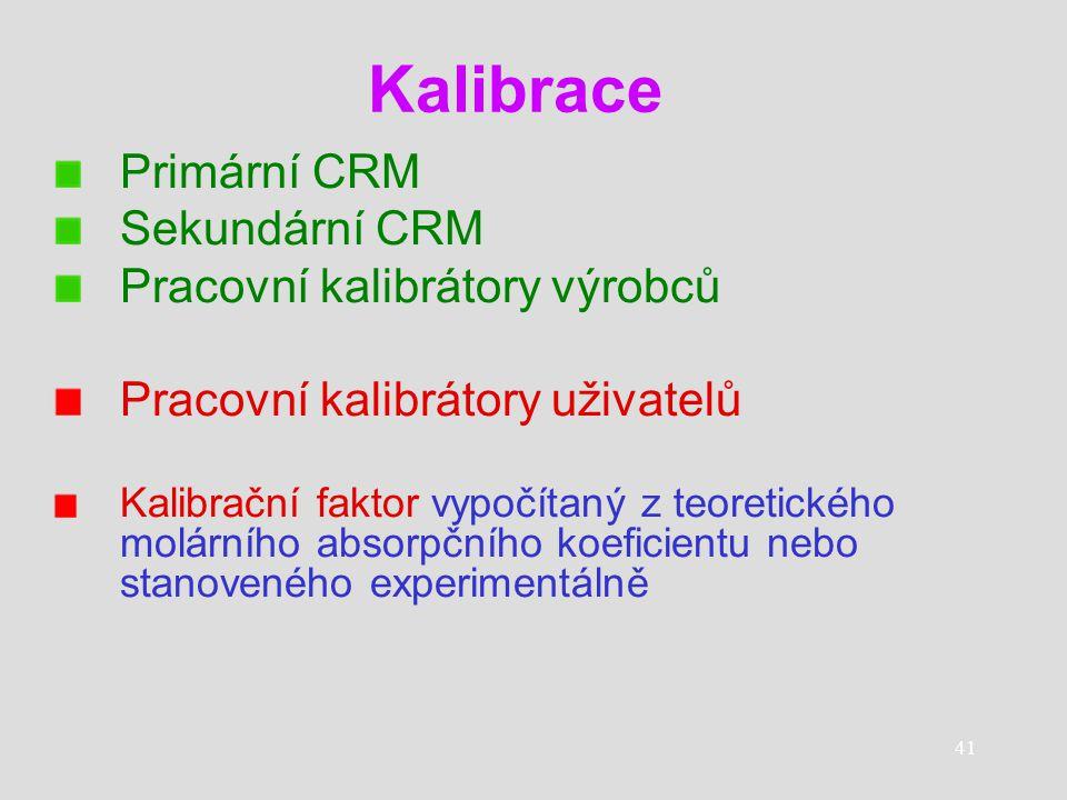 41 Kalibrace Primární CRM Sekundární CRM Pracovní kalibrátory výrobců Pracovní kalibrátory uživatelů Kalibrační faktor vypočítaný z teoretického molár