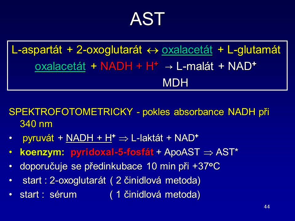 44 AST L-aspartát + 2-oxoglutarát  oxalacetát + L-glutamát oxalacetát + NADH + H + → L-malát + NAD + MDH SPEKTROFOTOMETRICKY - pokles absorbance NADH