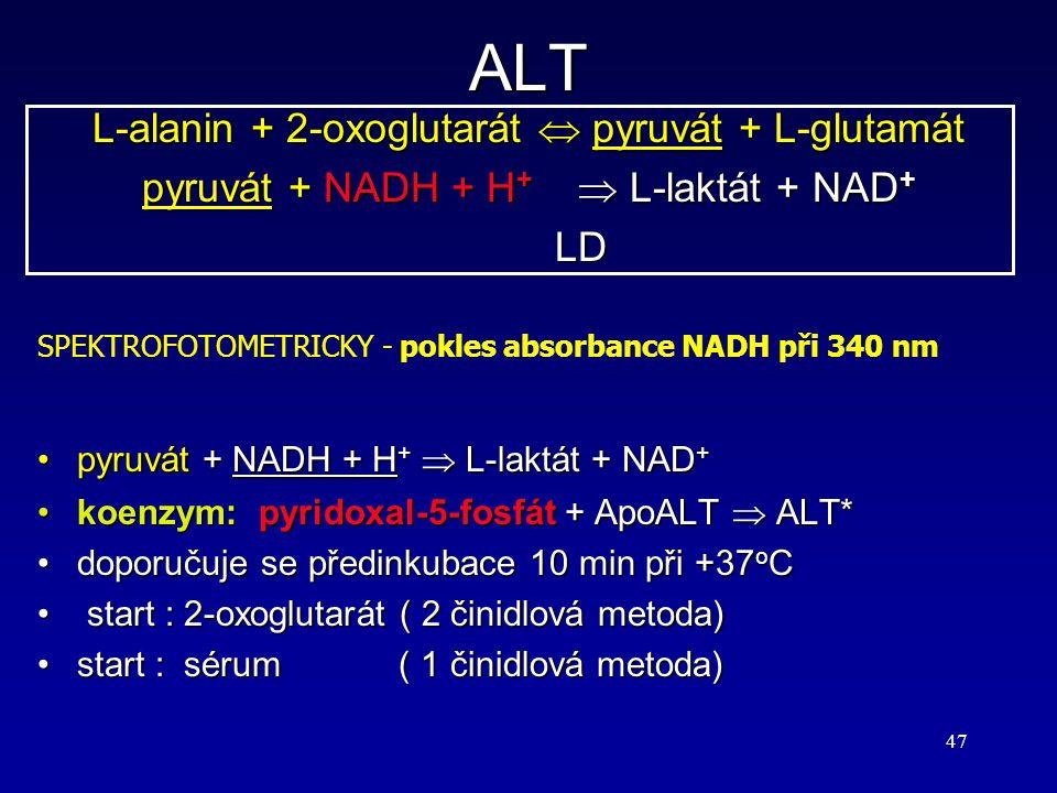 47 ALT L-alanin + 2-oxoglutarát  pyruvát + L-glutamát pyruvát + NADH + H +  L-laktát + NAD + LD SPEKTROFOTOMETRICKY - pokles absorbance NADH při 340