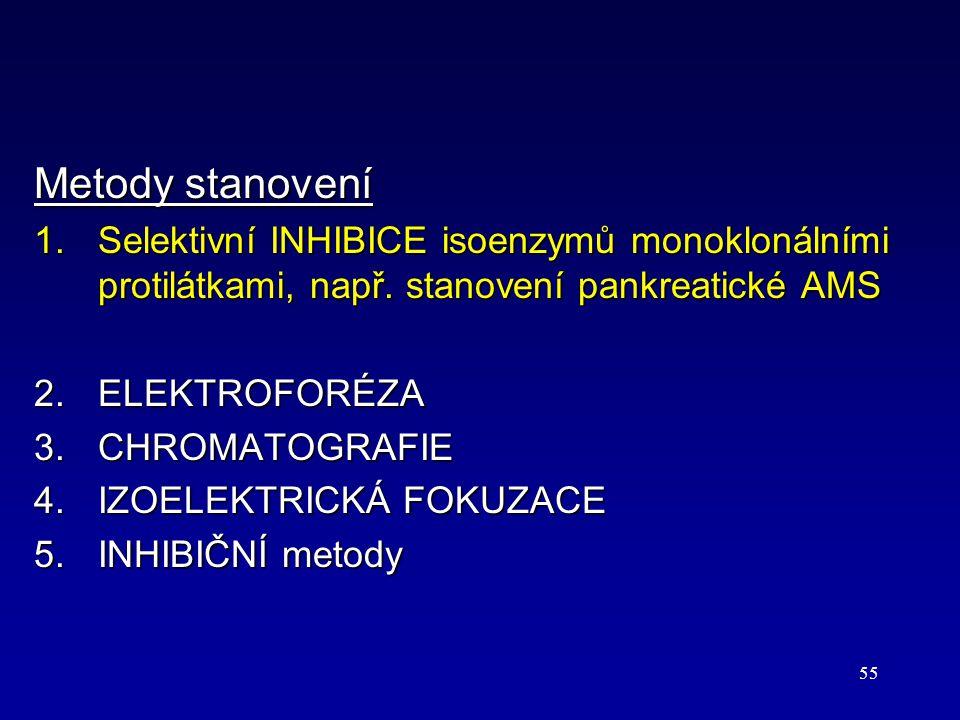 55 Metody stanovení 1.Selektivní INHIBICE isoenzymů monoklonálními protilátkami, např. stanovení pankreatické AMS 2.ELEKTROFORÉZA 3.CHROMATOGRAFIE 4.I