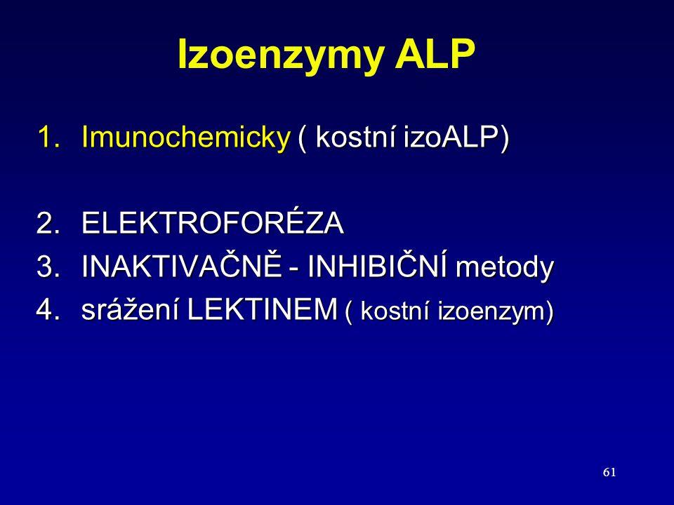 61 1.Imunochemicky ( kostní izoALP) 2.ELEKTROFORÉZA 3.INAKTIVAČNĚ - INHIBIČNÍ metody 4.srážení LEKTINEM ( kostní izoenzym) Izoenzymy ALP
