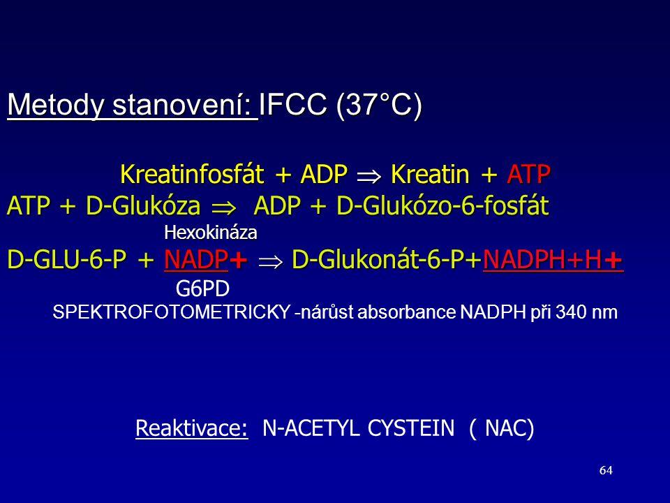 64 Metody stanovení: IFCC (37°C) Kreatinfosfát + ADP  Kreatin + ATP ATP + D-Glukóza  ADP + D-Glukózo-6-fosfát Hexokináza Hexokináza D-GLU-6-P + NADP