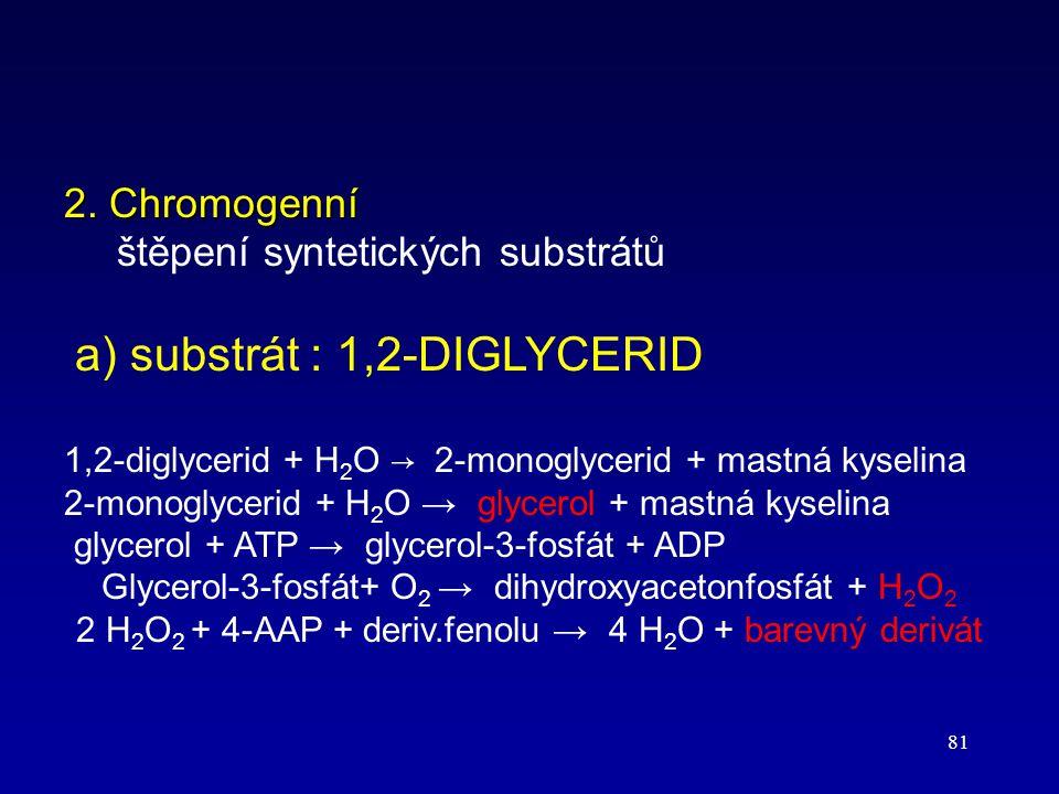 81 2. Chromogenní štěpení syntetických substrátů a) substrát : 1,2-DIGLYCERID 1,2-diglycerid + H 2 O → 2-monoglycerid + mastná kyselina 2-monoglycerid
