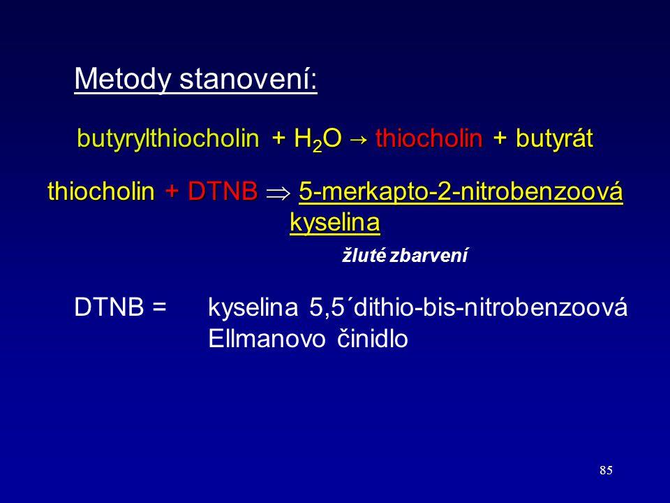 85 Metody stanovení : butyrylthiocholin + H 2 O → thiocholin + butyrát thiocholin + DTNB  5-merkapto-2-nitrobenzoová kyselina žluté zbarvení DTNB =ky