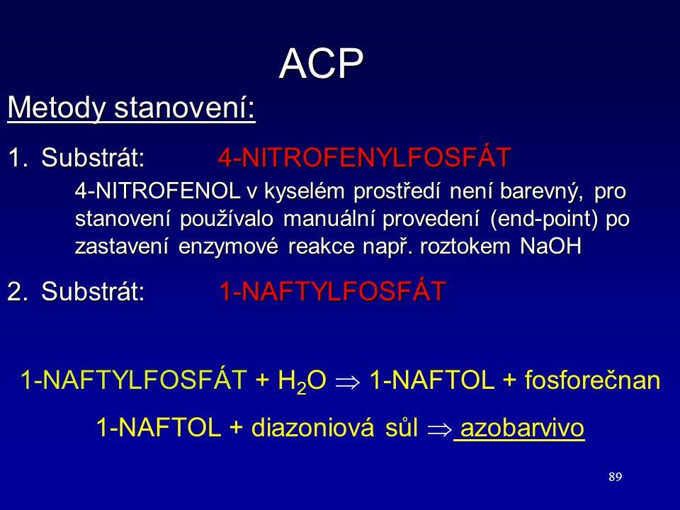 89 ACP Metody stanovení: 1.Substrát: 4-NITROFENYLFOSFÁT 4-NITROFENOL v kyselém prostředí není barevný,pro stanovení používalo manuální provedení (end-
