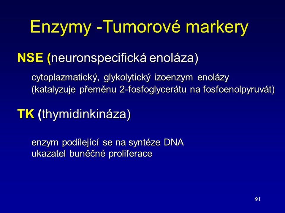 91 Enzymy -Tumorové markery NSE (neuronspecifická enoláza) cytoplazmatický, glykolytický izoenzym enolázy (katalyzuje přeměnu 2-fosfoglycerátu na fosf