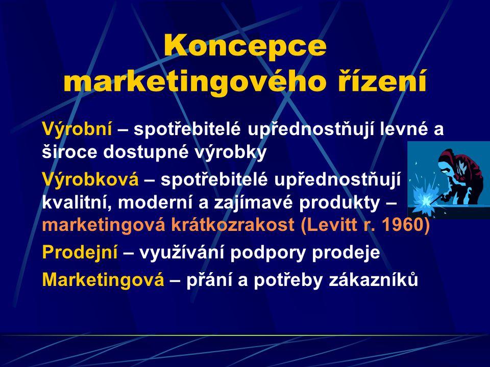 Koncepce marketingového řízení Výrobní – spotřebitelé upřednostňují levné a široce dostupné výrobky Výrobková – spotřebitelé upřednostňují kvalitní, moderní a zajímavé produkty – marketingová krátkozrakost (Levitt r.