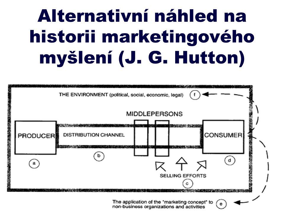 Alternativní náhled na historii marketingového myšlení (J. G. Hutton)