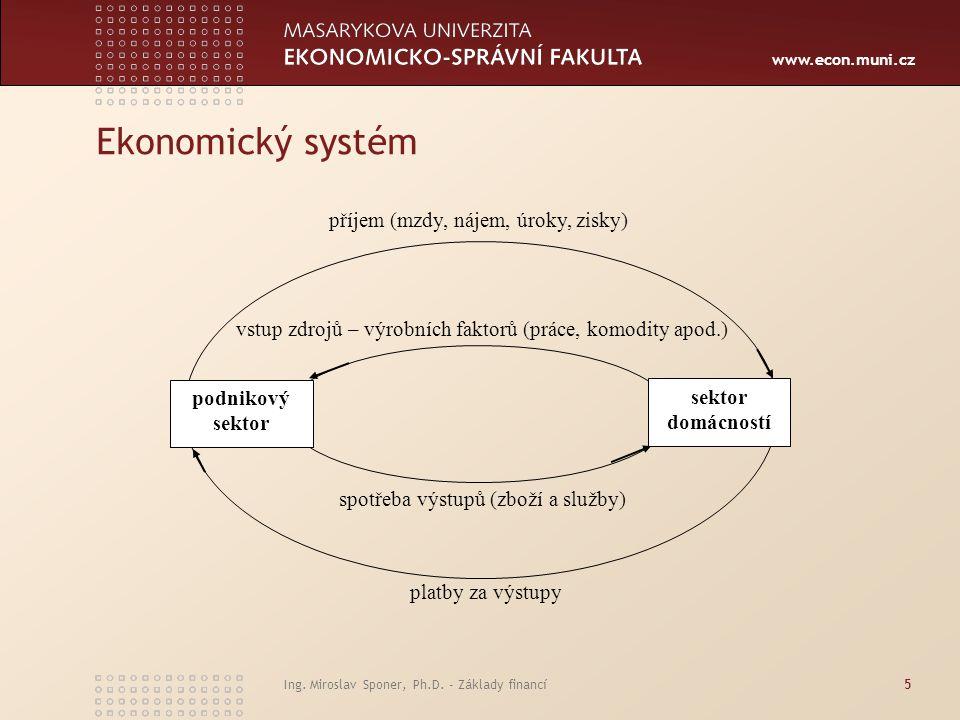 www.econ.muni.cz Ing. Miroslav Sponer, Ph.D. - Základy financí5 Ekonomický systém podnikový sektor sektor domácností příjem (mzdy, nájem, úroky, zisky
