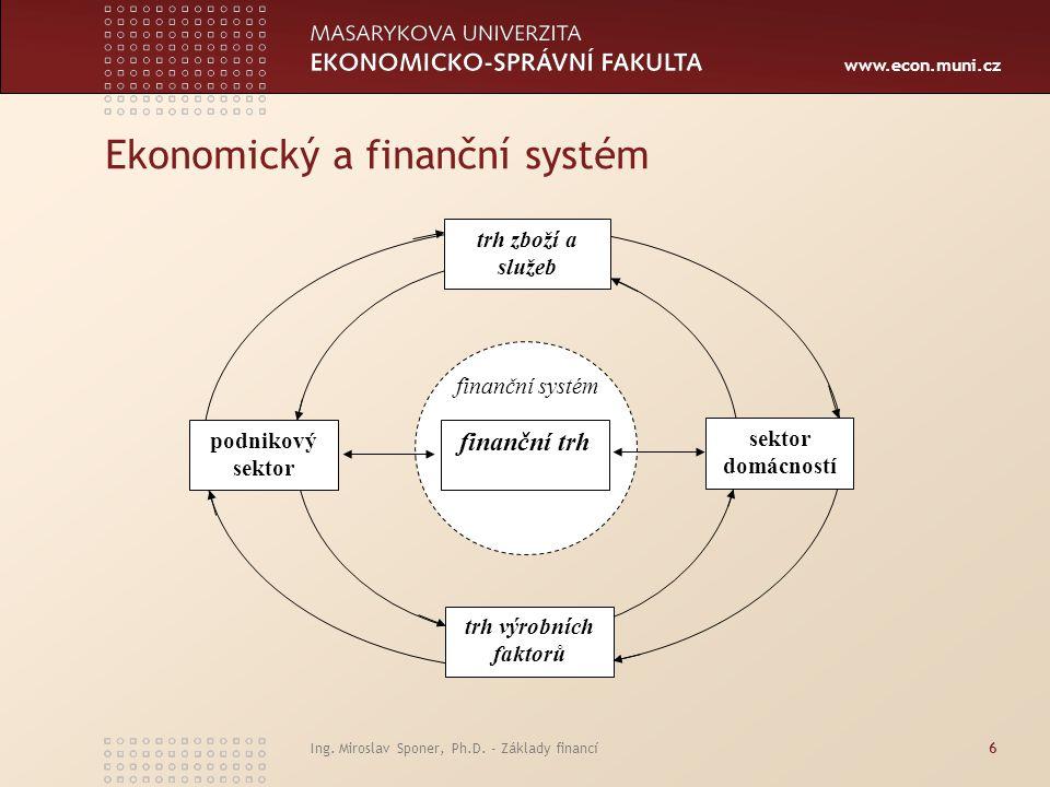 www.econ.muni.cz Ing. Miroslav Sponer, Ph.D. - Základy financí6 Ekonomický a finanční systém podnikový sektor sektor domácností finanční systém trh vý