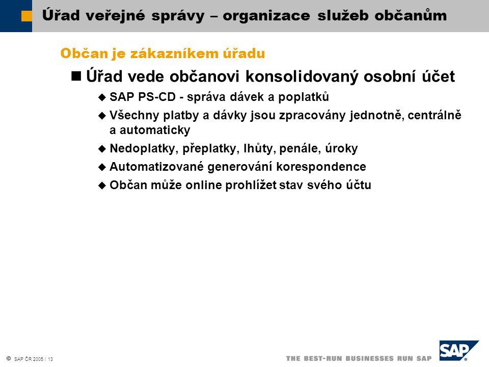  SAP ČR 2005 / 13 Občan je zákazníkem úřadu Úřad vede občanovi konsolidovaný osobní účet  SAP PS-CD - správa dávek a poplatků  Všechny platby a dávky jsou zpracovány jednotně, centrálně a automaticky  Nedoplatky, přeplatky, lhůty, penále, úroky  Automatizované generování korespondence  Občan může online prohlížet stav svého účtu Úřad veřejné správy – organizace služeb občanům
