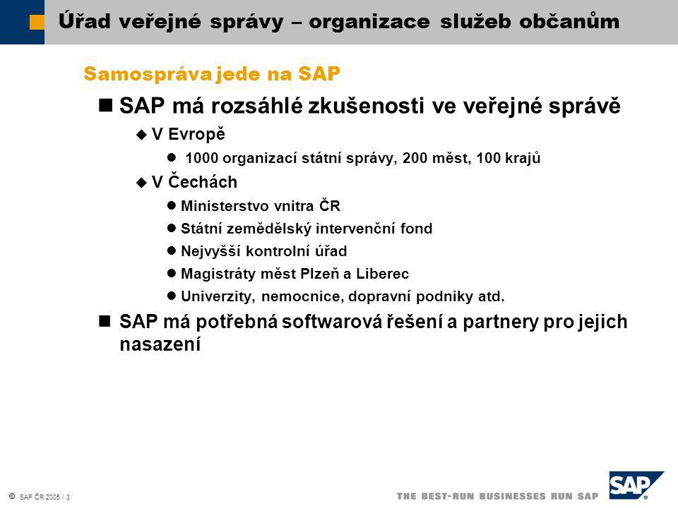  SAP ČR 2005 / 14 Samospráva jede na SAP SAP - obchodní model  Mezinárodní výrobce standardního software  Plná česká jazyková a legislativní lokalizace  Síť obchodních a implementačních partnerů  Partnerská řešení pro specifické oblasti a potřeby veřejné správy  Dodávka řešení také formou služby SAP dokázal pozdvihnout velké i malé podniky ve všech odvětvích na novou úroveň řízení a produktivity  Stejně dokáže pomoci velkým i malým úřadům veřejné správy stát se organizacemi služeb občanům Úřad veřejné správy – organizace služeb občanům