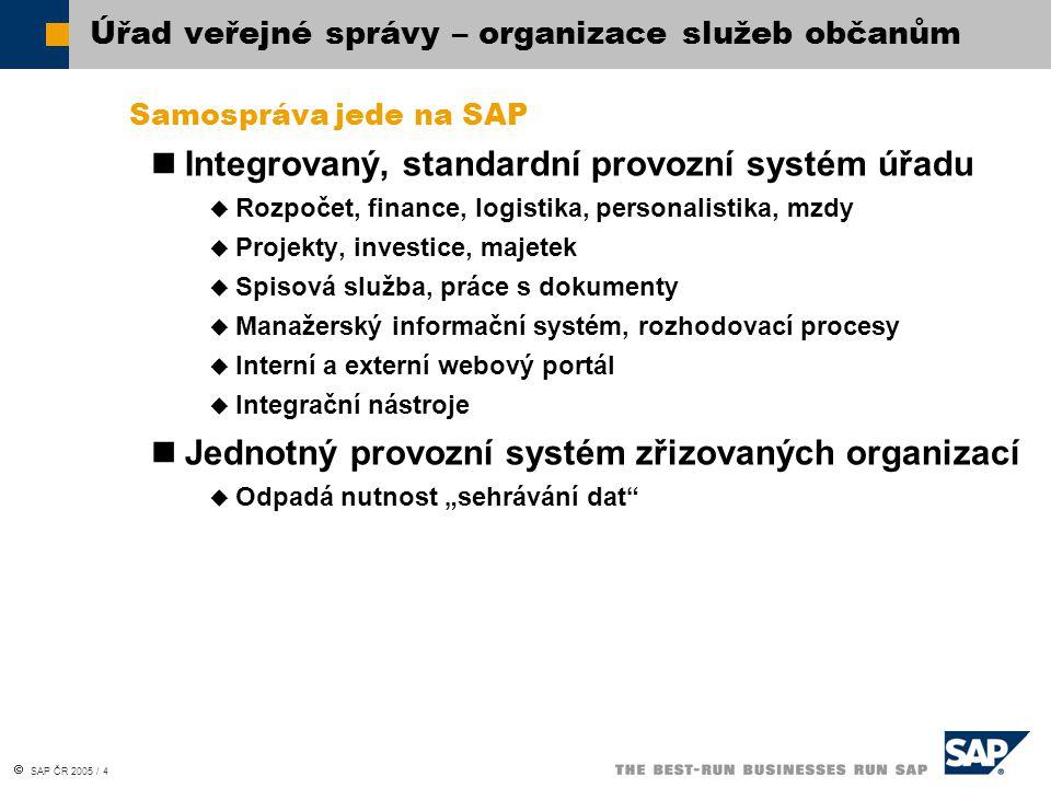 """ SAP ČR 2005 / 4 Samospráva jede na SAP Integrovaný, standardní provozní systém úřadu  Rozpočet, finance, logistika, personalistika, mzdy  Projekty, investice, majetek  Spisová služba, práce s dokumenty  Manažerský informační systém, rozhodovací procesy  Interní a externí webový portál  Integrační nástroje Jednotný provozní systém zřizovaných organizací  Odpadá nutnost """"sehrávání dat Úřad veřejné správy – organizace služeb občanům"""