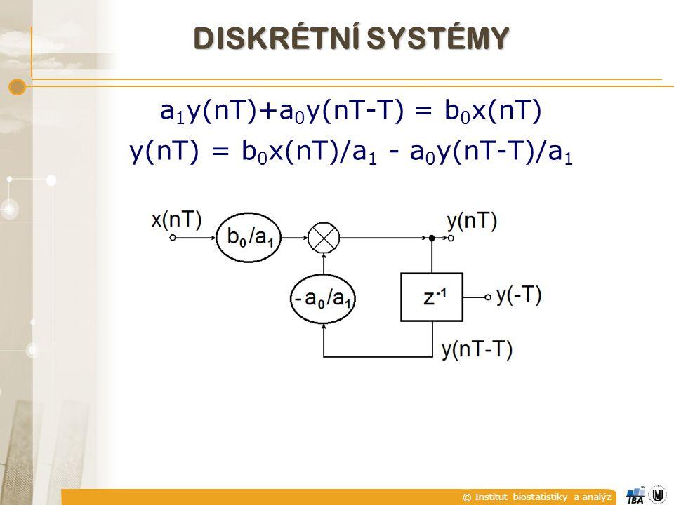 © Institut biostatistiky a analýz DISKRÉTNÍ SYSTÉMY a 1 y(nT)+a 0 y(nT-T) = b 0 x(nT) y(nT) = b 0 x(nT)/a 1 - a 0 y(nT-T)/a 1