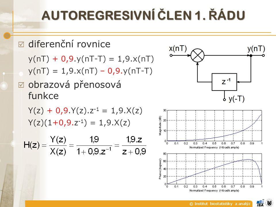 © Institut biostatistiky a analýz AUTOREGRESIVNÍ Č LEN 1. Ř ÁDU  diferenční rovnice y(nT) + 0,9.y(nT-T) = 1,9.x(nT) y(nT) = 1,9.x(nT) – 0,9.y(nT-T) 