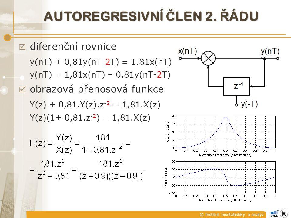 © Institut biostatistiky a analýz AUTOREGRESIVNÍ Č LEN 2. Ř ÁDU  diferenční rovnice y(nT) + 0,81y(nT-2T) = 1.81x(nT) y(nT) = 1,81x(nT) – 0.81y(nT-2T)