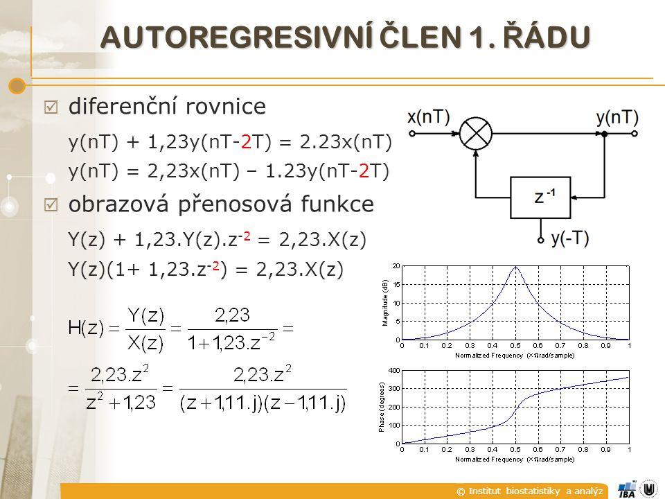 © Institut biostatistiky a analýz AUTOREGRESIVNÍ Č LEN 1. Ř ÁDU  diferenční rovnice y(nT) + 1,23y(nT-2T) = 2.23x(nT) y(nT) = 2,23x(nT) – 1.23y(nT-2T)
