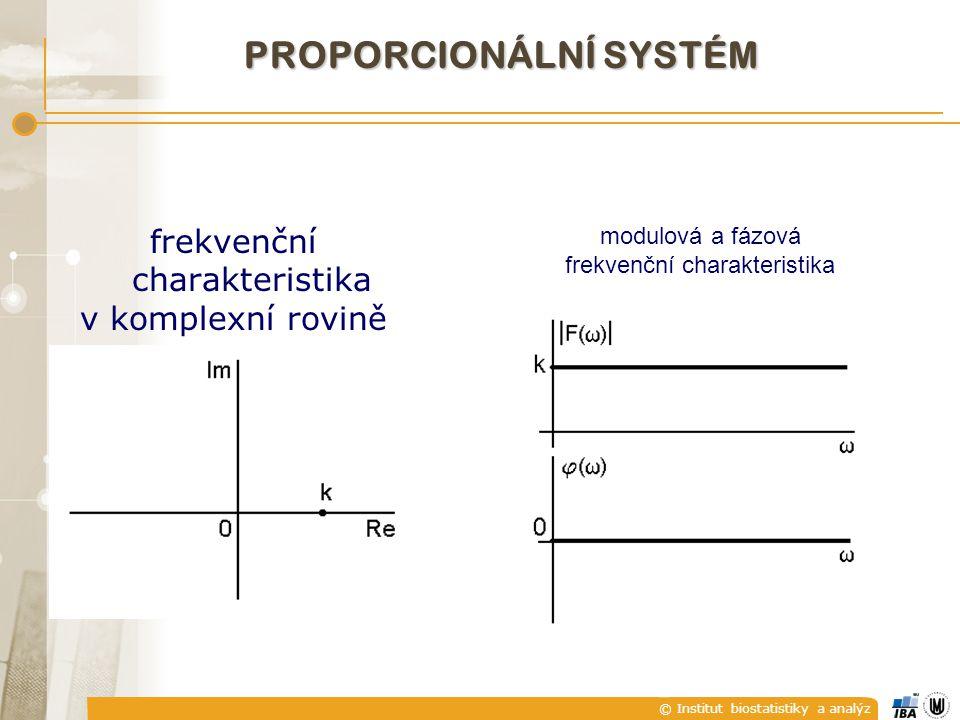 © Institut biostatistiky a analýz .impulsní charakteristika .