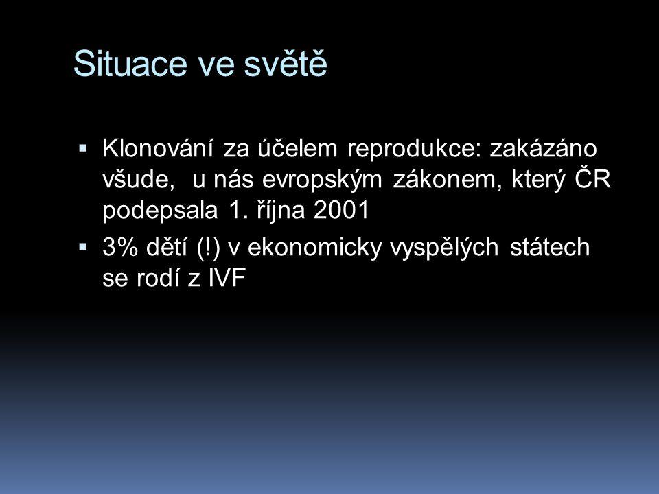 Situace ve světě  Klonování za účelem reprodukce: zakázáno všude, u nás evropským zákonem, který ČR podepsala 1. října 2001  3% dětí (!) v ekonomick