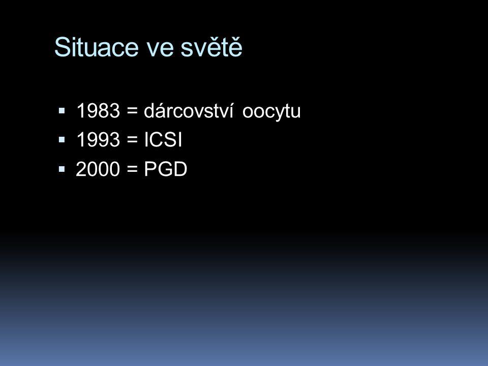 Situace ve světě  1983 = dárcovství oocytu  1993 = ICSI  2000 = PGD