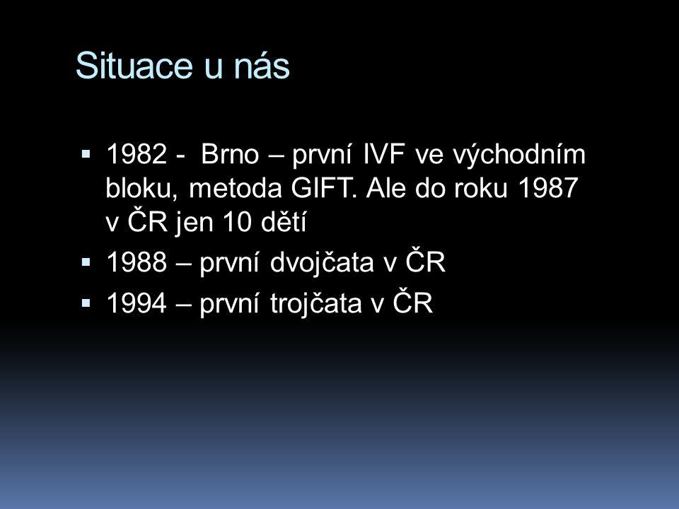 Situace u nás  1982 - Brno – první IVF ve východním bloku, metoda GIFT. Ale do roku 1987 v ČR jen 10 dětí  1988 – první dvojčata v ČR  1994 – první