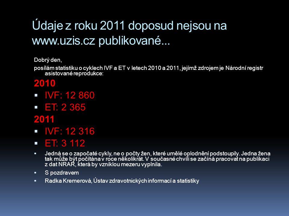 Údaje z roku 2011 doposud nejsou na www.uzis.cz publikované... Dobrý den, posílám statistiku o cyklech IVF a ET v letech 2010 a 2011, jejímž zdrojem j