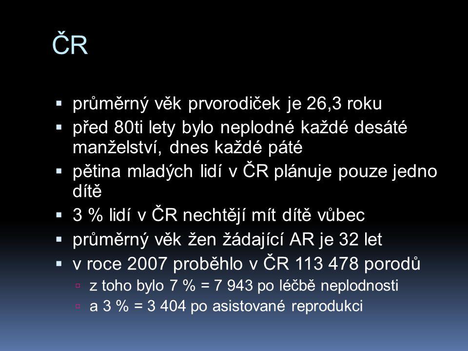 ČR  průměrný věk prvorodiček je 26,3 roku  před 80ti lety bylo neplodné každé desáté manželství, dnes každé páté  pětina mladých lidí v ČR plánuje pouze jedno dítě  3 % lidí v ČR nechtějí mít dítě vůbec  průměrný věk žen žádající AR je 32 let  v roce 2007 proběhlo v ČR 113 478 porodů  z toho bylo 7 % = 7 943 po léčbě neplodnosti  a 3 % = 3 404 po asistované reprodukci