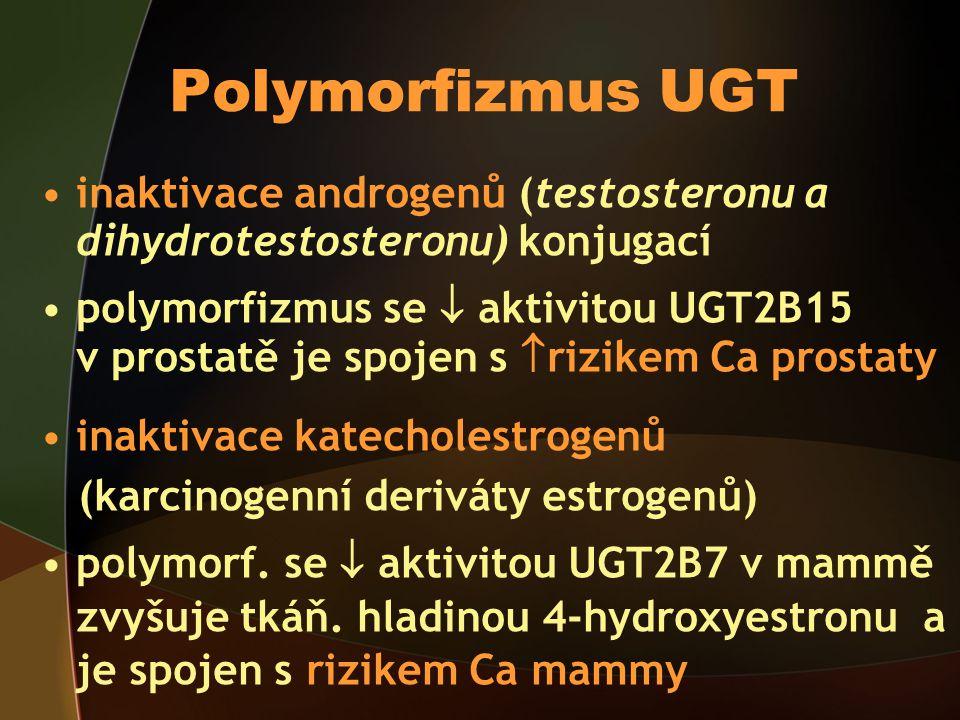 Polymorfizmus UGT inaktivace androgenů (testosteronu a dihydrotestosteronu) konjugací polymorfizmus se  aktivitou UGT2B15 v prostatě je spojen s  rizikem Ca prostaty inaktivace katecholestrogenů (karcinogenní deriváty estrogenů) polymorf.