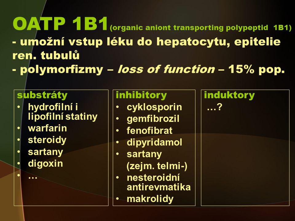 substráty hydrofilní i lipofilní statiny warfarin steroidy sartany digoxin … inhibitory cyklosporin gemfibrozil fenofibrat dipyridamol sartany (zejm.